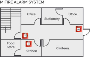 Category M Fire Alarm System